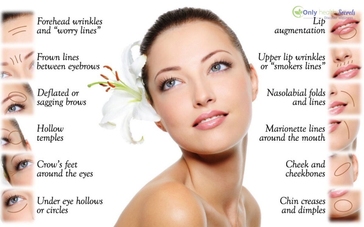 How to Stop Skin from Aging?