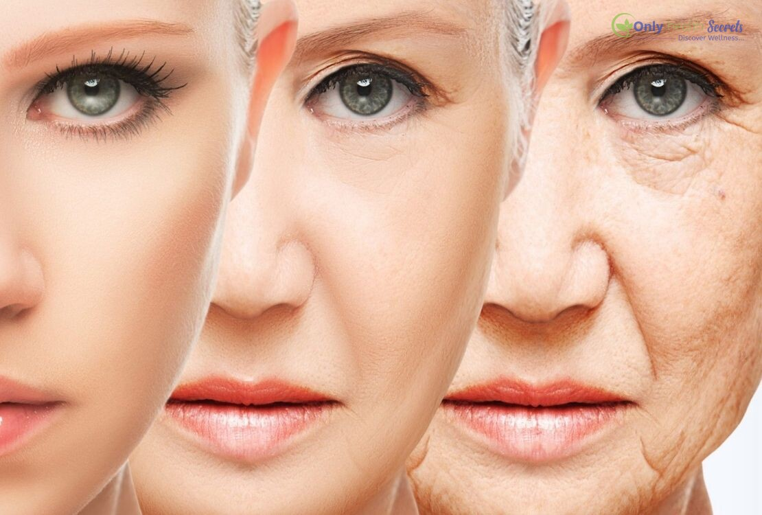 Skin aging is categorized into three signs